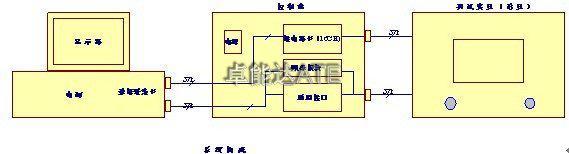 FCT福彩3d开奖结果系统