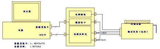 音频福彩3d开奖结果系统