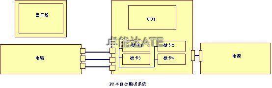 福彩3d开奖结果系统开发