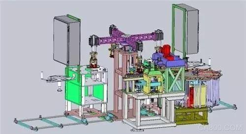 非标设备,自动化,机械化