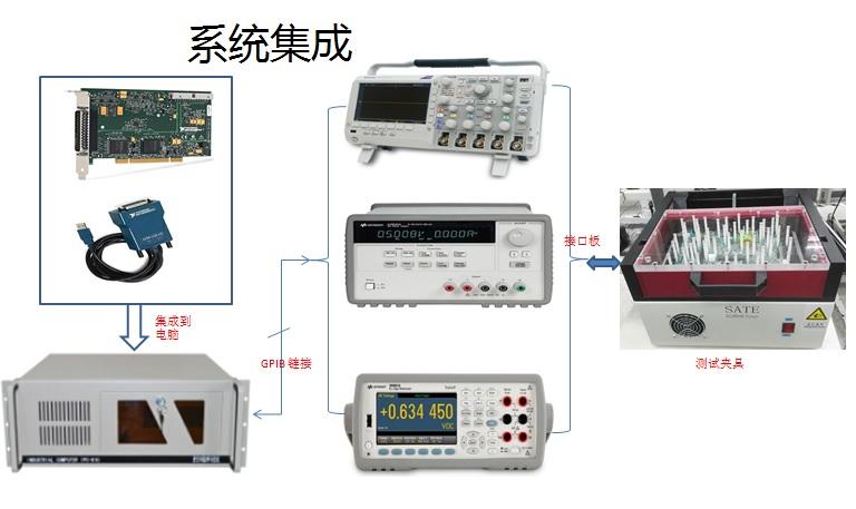 自动化福彩3d开奖结果系统